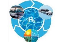 张家口推动氢能产业上档升级