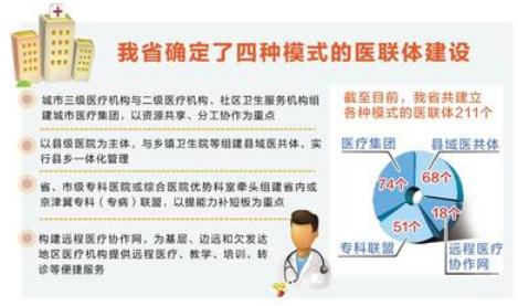 8月14日,南皮县人民医院与潞灌乡卫生院,大浪淀乡卫生院组成的医共