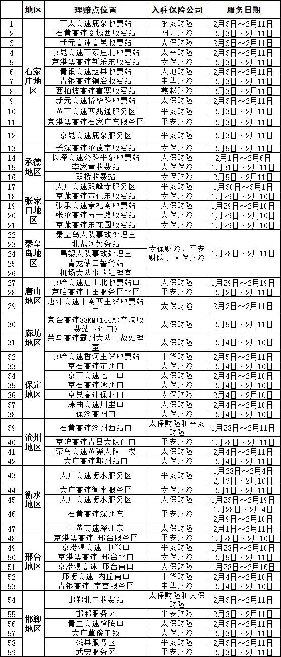 高速交警总队2019年春节期间.jpg