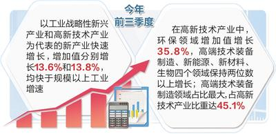 河北:新興產業增長快 消費需求貢獻大