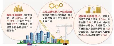 http://www.edaojz.cn/youxijingji/454322.html